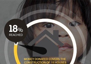 Donations reached 18%