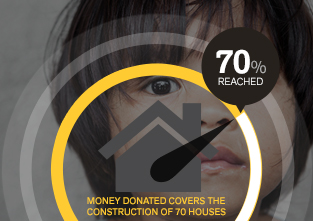 Donations reached 70%