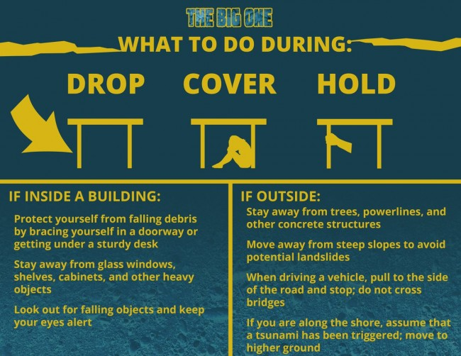 What to do in an earthquake – an important lesson for our beneficiaries.